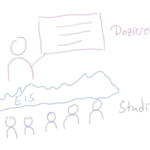 Eisbrechen in Vorlesungen